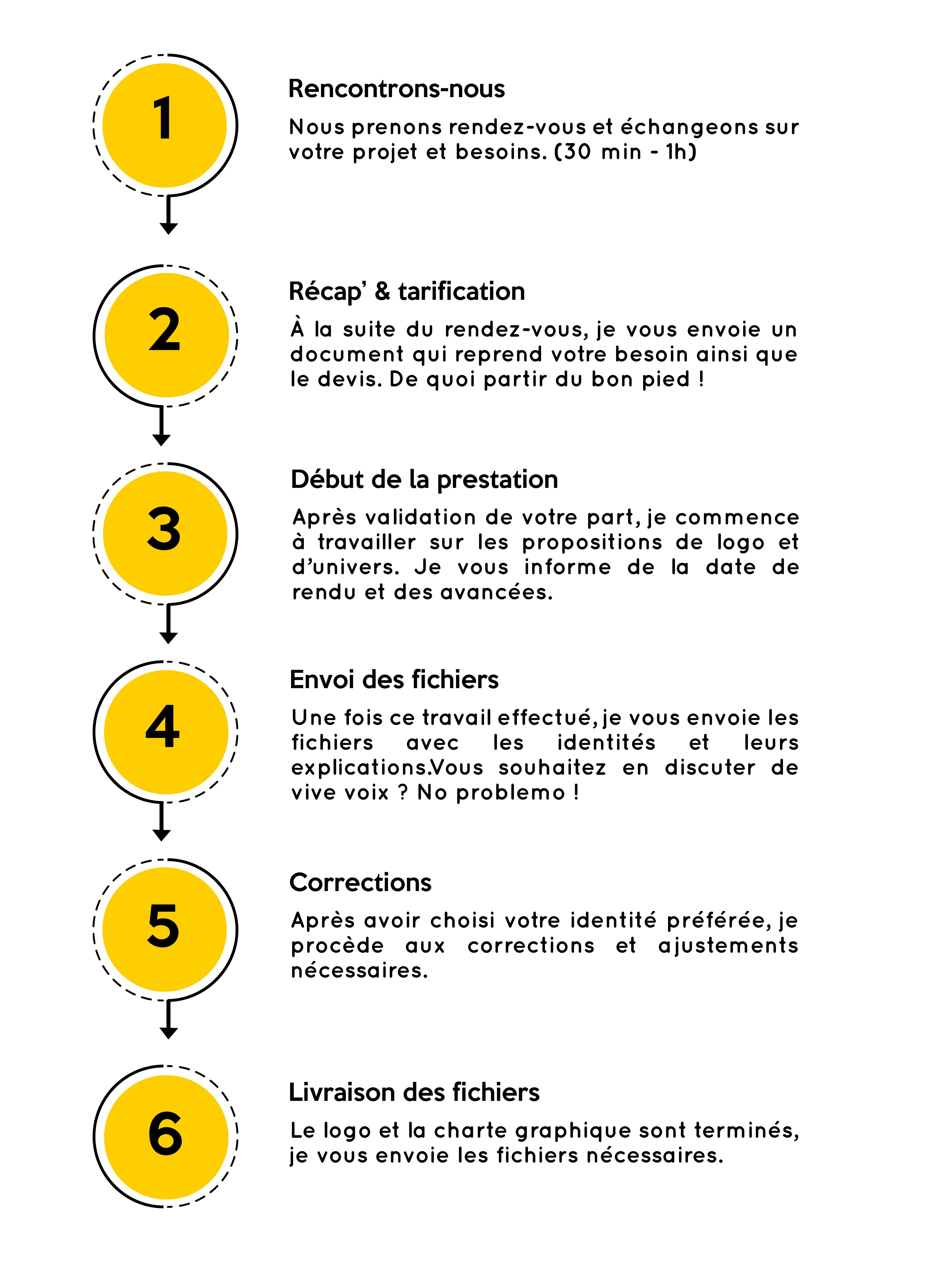 Création de logo à Lille - Citron frappé